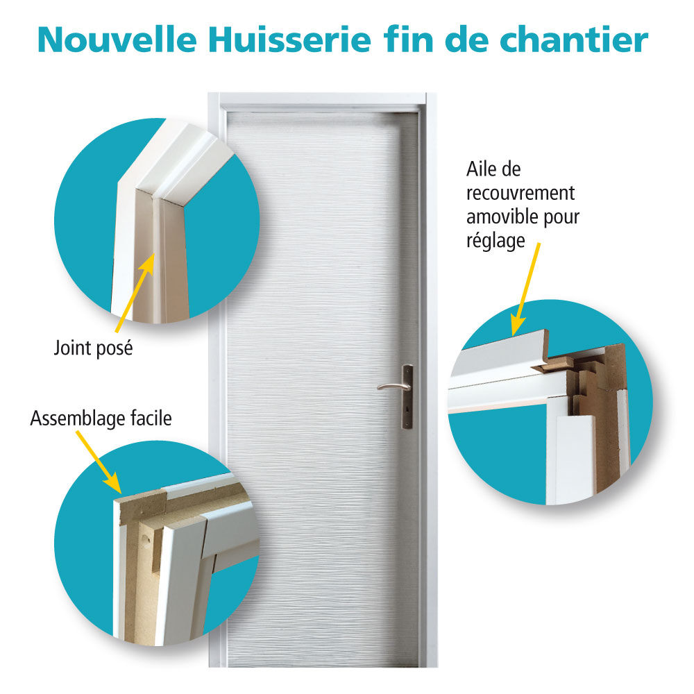 Bloc porte brut basique postform grav portes d for Huisserie de porte definition