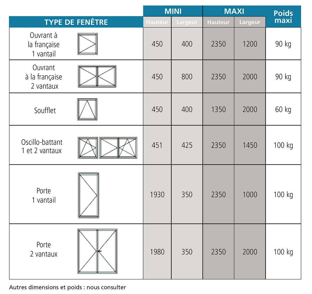 Frappe Aluminium Portes Dintérieur