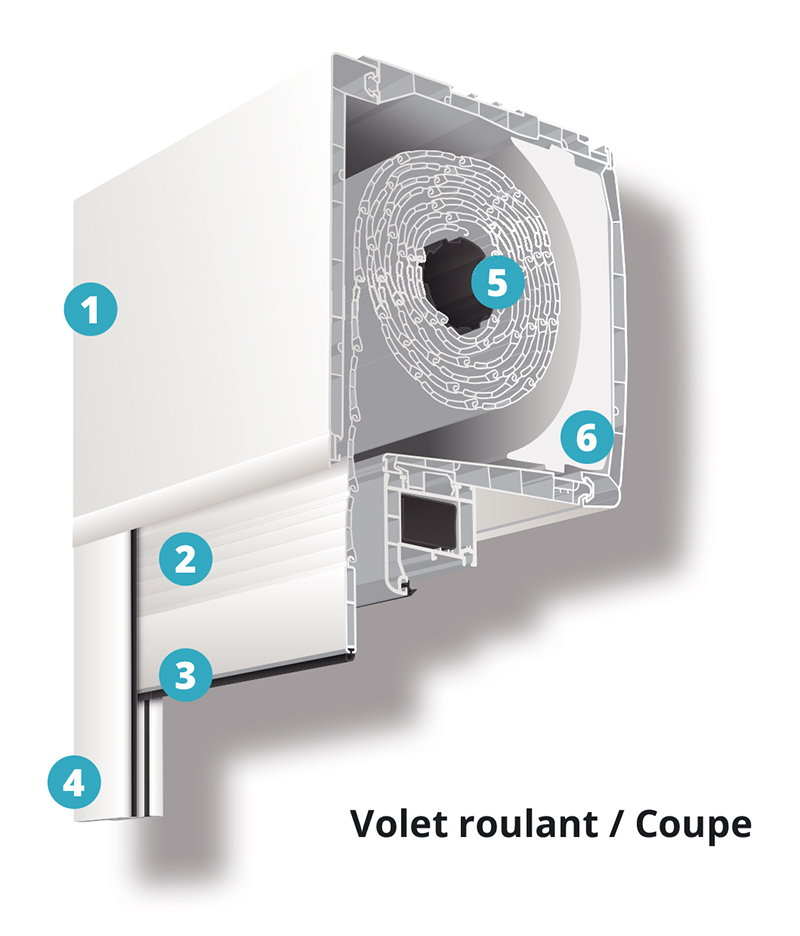 Coffres et tablier de volets roulants portes d 39 int rieur for Isolation coffre volet roulant interieur